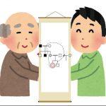 法定相続情報証明制度利用の4つの手順
