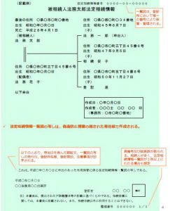 法定相続情報一覧図の写しサンプル