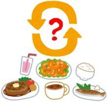 食品衛生法改正を表すイラスト